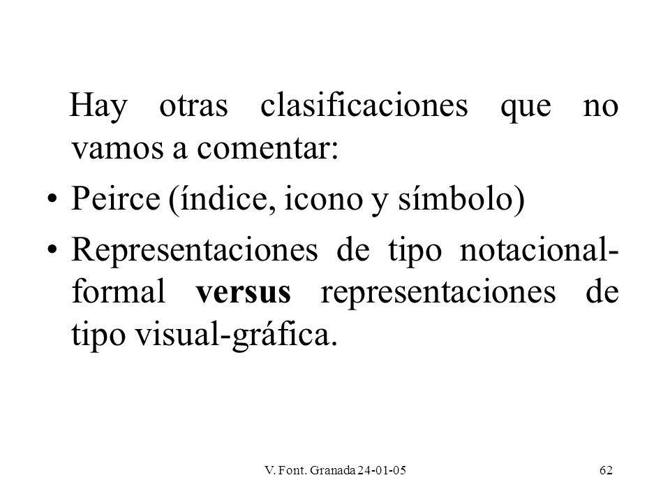 V. Font. Granada 24-01-0562 Hay otras clasificaciones que no vamos a comentar: Peirce (índice, icono y símbolo) Representaciones de tipo notacional- f
