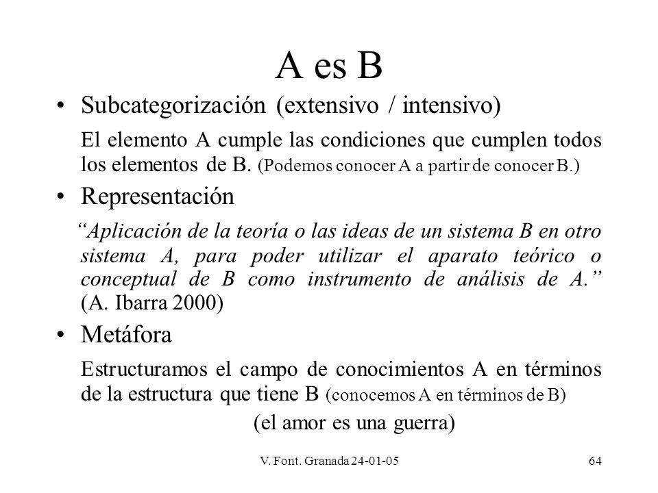 V. Font. Granada 24-01-0564 A es B Subcategorización (extensivo / intensivo) El elemento A cumple las condiciones que cumplen todos los elementos de B