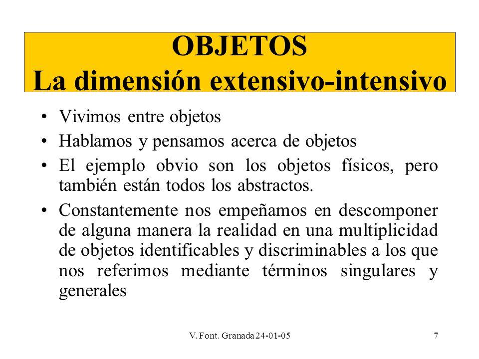 V. Font. Granada 24-01-057 OBJETOS La dimensión extensivo-intensivo Vivimos entre objetos Hablamos y pensamos acerca de objetos El ejemplo obvio son l