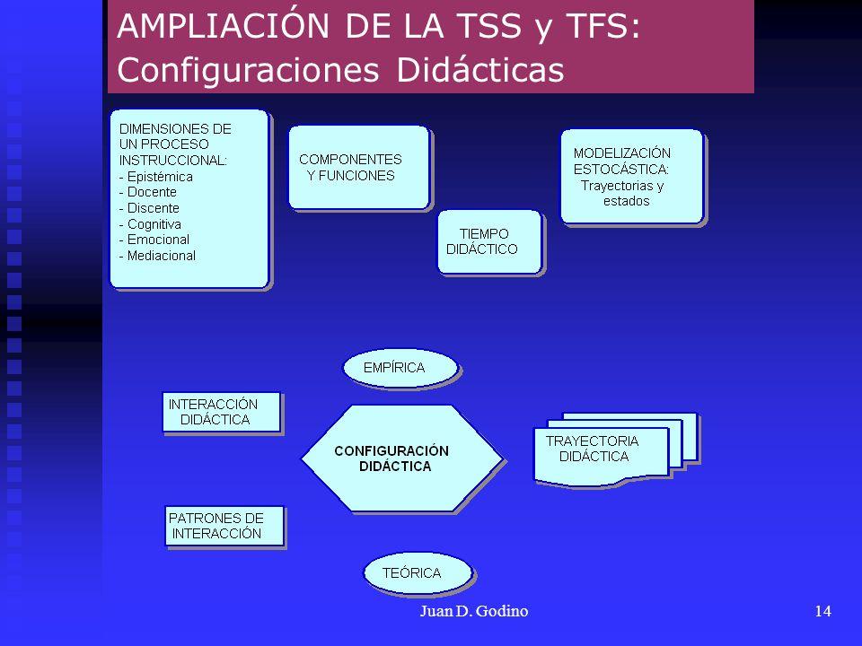 Juan D. Godino14 AMPLIACIÓN DE LA TSS y TFS: Configuraciones Didácticas