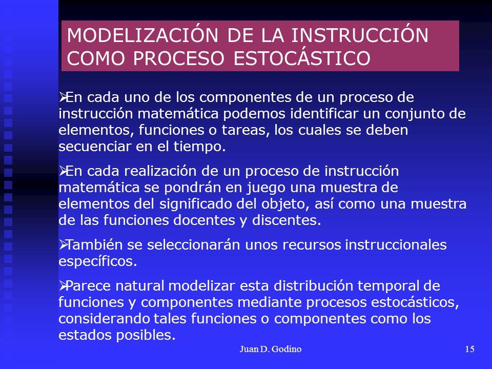 Juan D. Godino15 MODELIZACIÓN DE LA INSTRUCCIÓN COMO PROCESO ESTOCÁSTICO En cada uno de los componentes de un proceso de instrucción matemática podemo