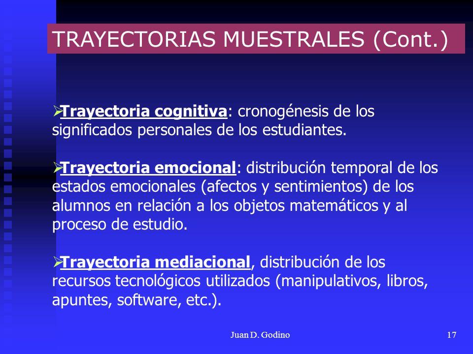 Juan D. Godino17 TRAYECTORIAS MUESTRALES (Cont.) Trayectoria cognitiva: cronogénesis de los significados personales de los estudiantes. Trayectoria em