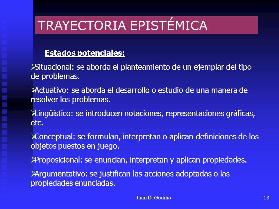 Juan D. Godino18 TRAYECTORIA EPISTÉMICA Estados potenciales: Situacional: se aborda el planteamiento de un ejemplar del tipo de problemas. Actuativo:
