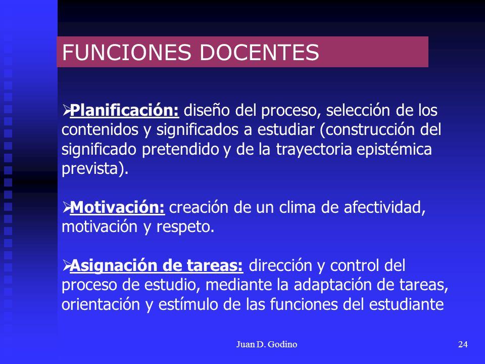 Juan D. Godino24 FUNCIONES DOCENTES Planificación: diseño del proceso, selección de los contenidos y significados a estudiar (construcción del signifi