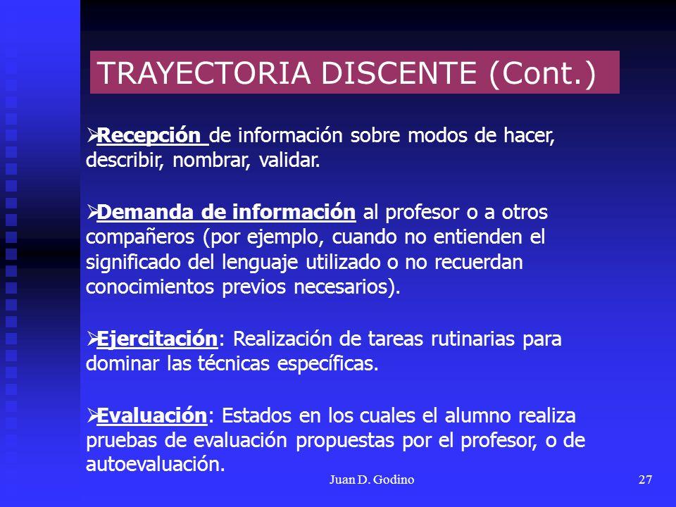 Juan D. Godino27 TRAYECTORIA DISCENTE (Cont.) Recepción de información sobre modos de hacer, describir, nombrar, validar. Demanda de información al pr