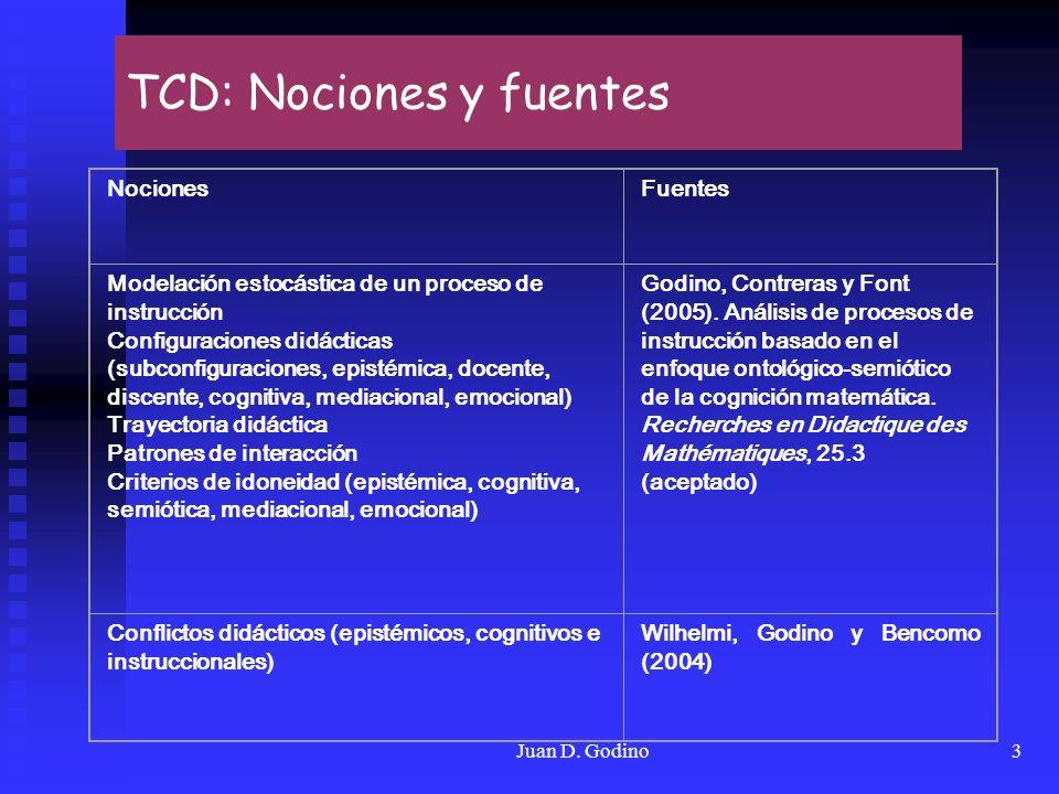 Juan D. Godino3 NocionesFuentes Modelación estocástica de un proceso de instrucción Configuraciones didácticas (subconfiguraciones, epistémica, docent