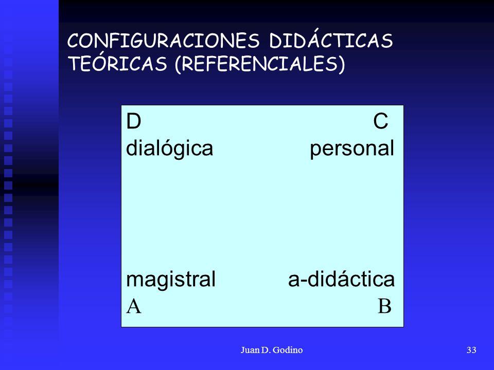 Juan D. Godino33 CONFIGURACIONES DIDÁCTICAS TEÓRICAS (REFERENCIALES) D C dialógica personal magistral a-didáctica A B