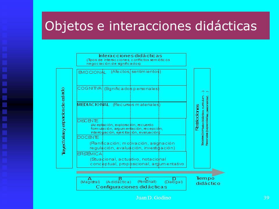 Juan D. Godino39 Objetos e interacciones didácticas