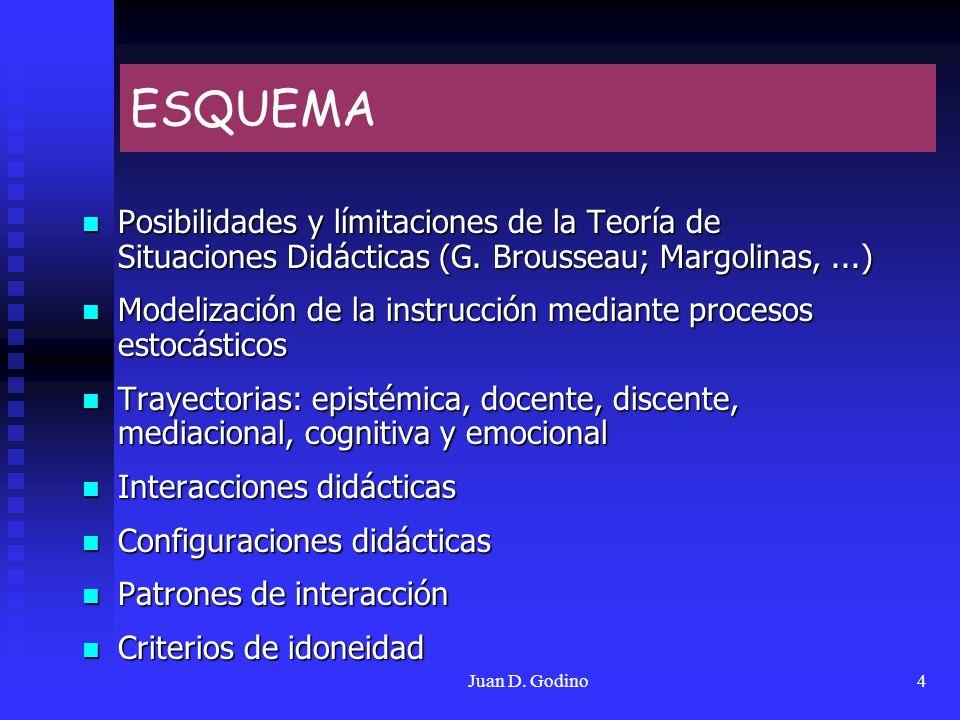 Juan D. Godino4 ESQUEMA Posibilidades y límitaciones de la Teoría de Situaciones Didácticas (G. Brousseau; Margolinas,...) Posibilidades y límitacione