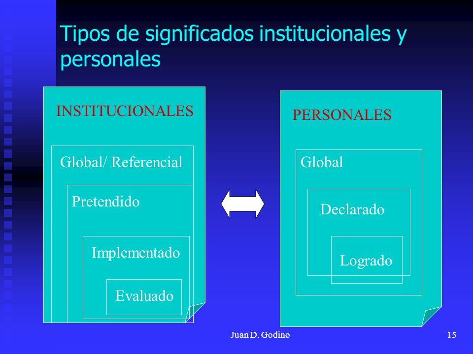 Juan D. Godino15 Tipos de significados institucionales y personales INSTITUCIONALES PERSONALES Global/ Referencial Pretendido Implementado Evaluado Gl