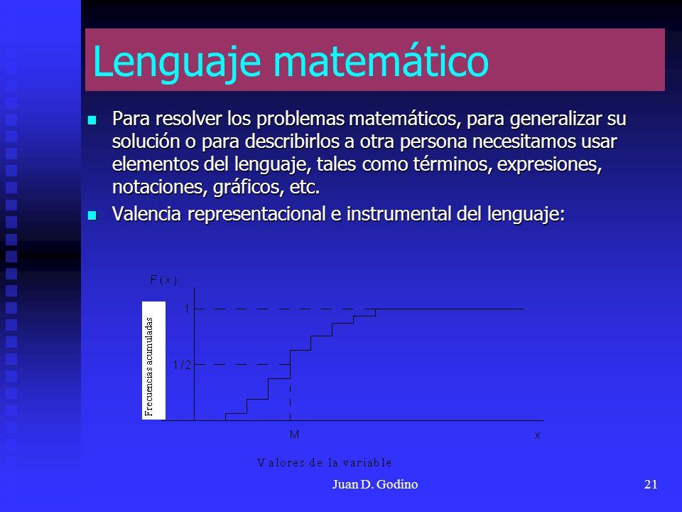Juan D. Godino21 Lenguaje matemático Para resolver los problemas matemáticos, para generalizar su solución o para describirlos a otra persona necesita