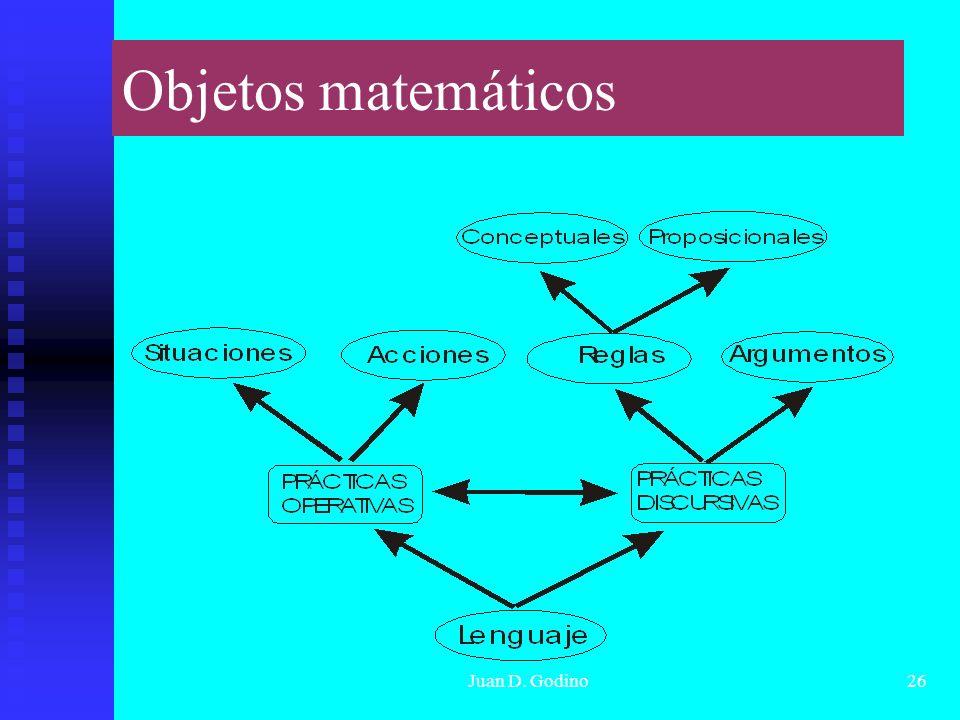 Juan D. Godino26 Objetos matemáticos