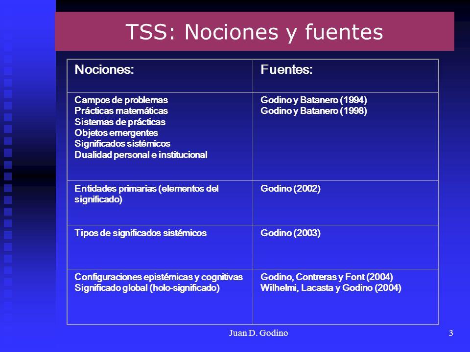 Juan D. Godino3 TSS: Nociones y fuentes Nociones:Fuentes: Campos de problemas Prácticas matemáticas Sistemas de prácticas Objetos emergentes Significa