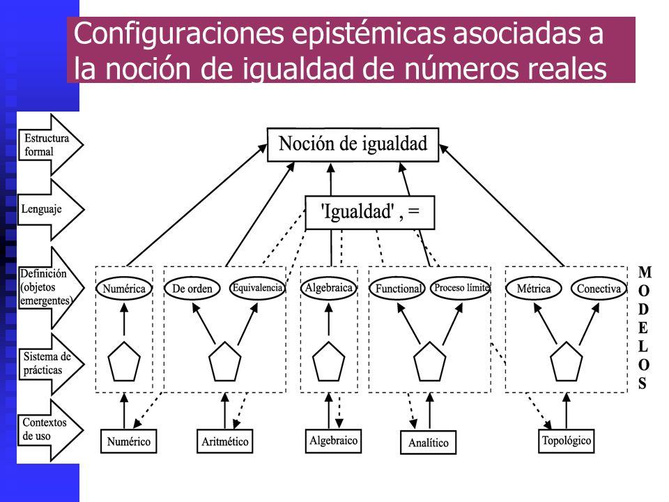 Juan D. Godino33 Configuraciones epistémicas asociadas a la noción de igualdad de números reales