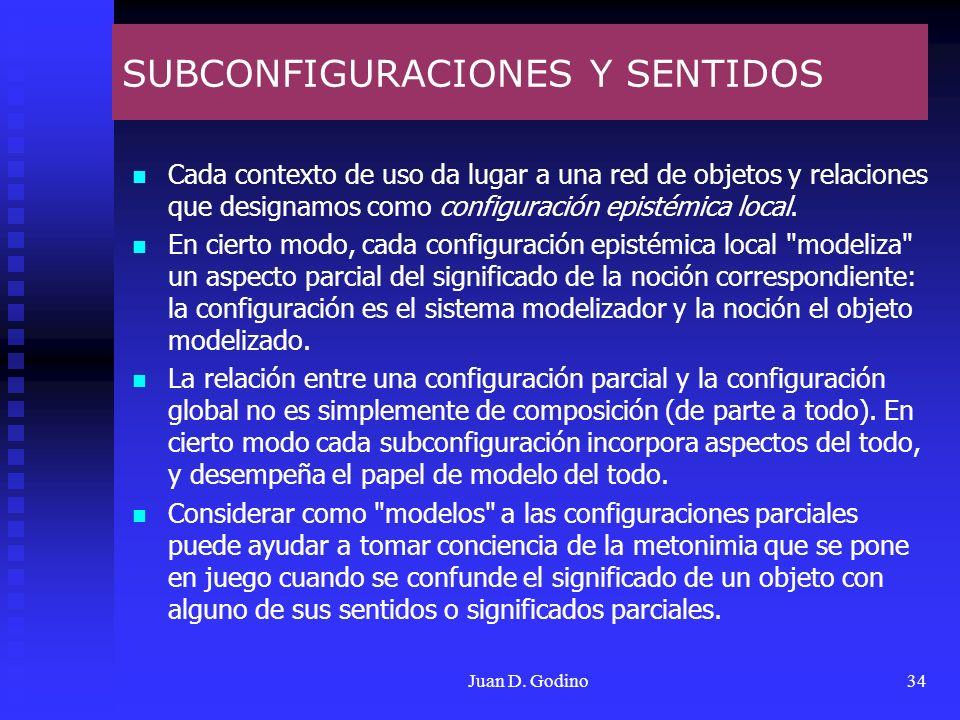 Juan D. Godino34 SUBCONFIGURACIONES Y SENTIDOS Cada contexto de uso da lugar a una red de objetos y relaciones que designamos como configuración epist