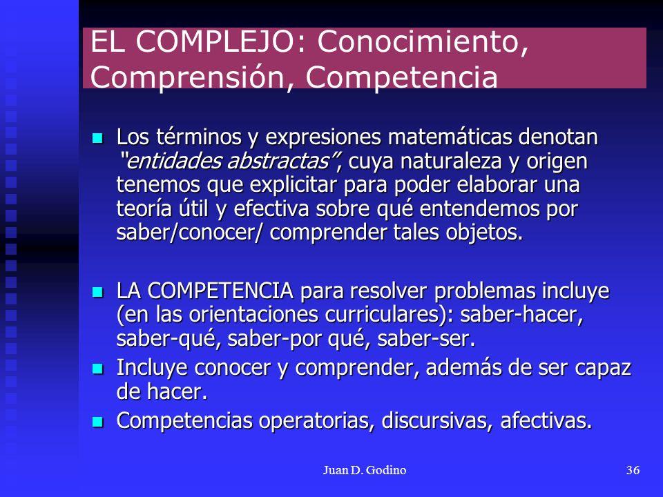 Juan D. Godino36 EL COMPLEJO: Conocimiento, Comprensión, Competencia Los términos y expresiones matemáticas denotan entidades abstractas, cuya natural