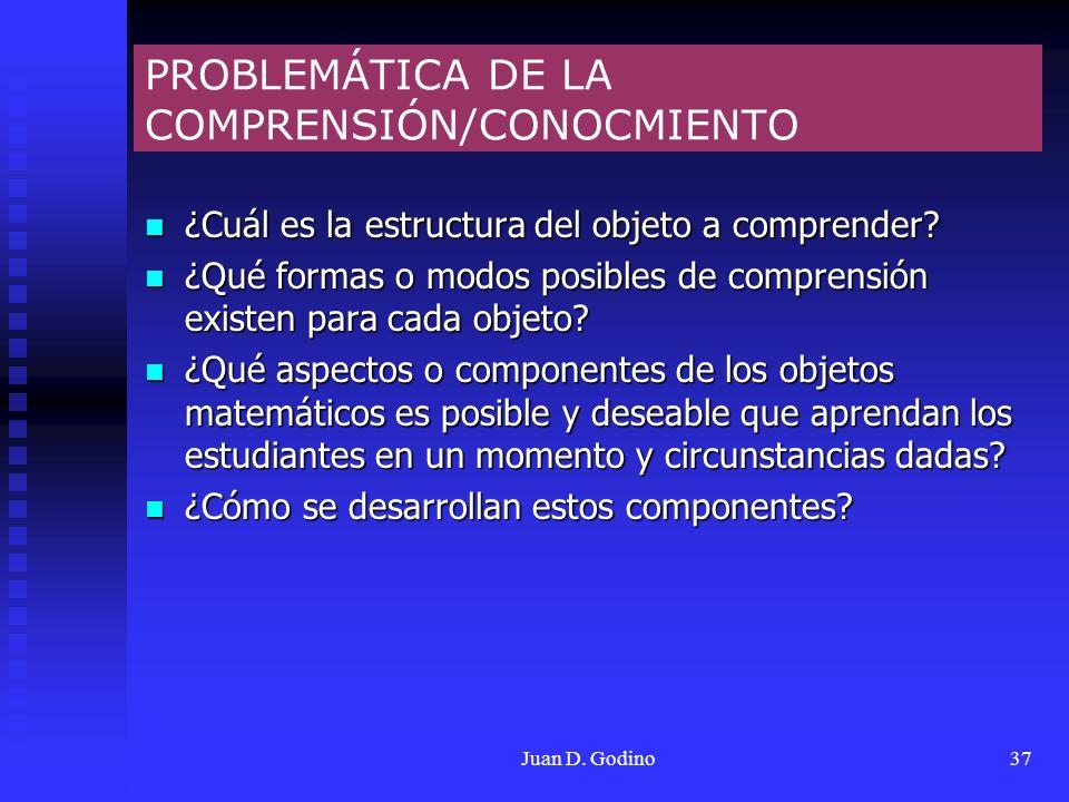 Juan D. Godino37 PROBLEMÁTICA DE LA COMPRENSIÓN/CONOCMIENTO ¿Cuál es la estructura del objeto a comprender? ¿Cuál es la estructura del objeto a compre