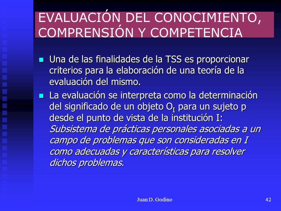 Juan D. Godino42 EVALUACIÓN DEL CONOCIMIENTO, COMPRENSIÓN Y COMPETENCIA Una de las finalidades de la TSS es proporcionar criterios para la elaboración