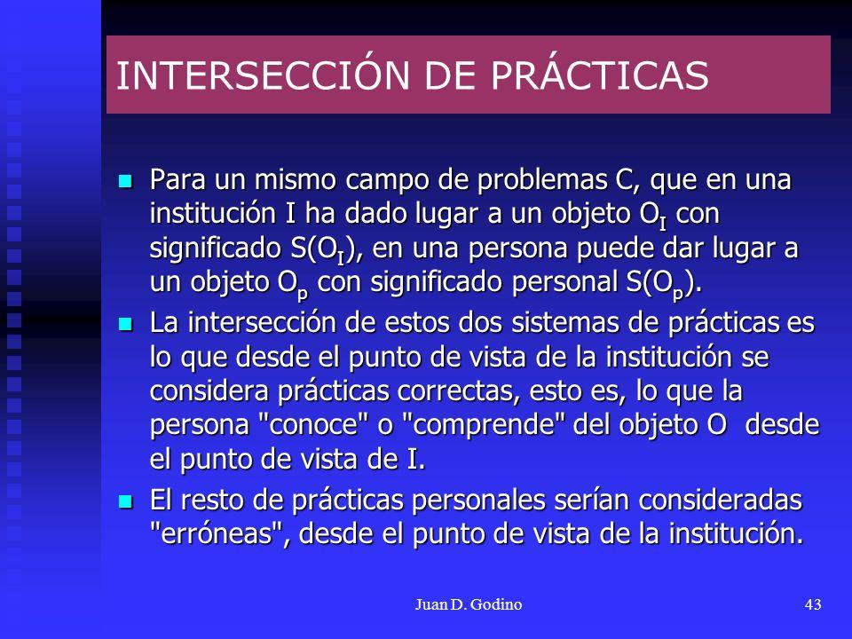 Juan D. Godino43 INTERSECCIÓN DE PRÁCTICAS Para un mismo campo de problemas C, que en una institución I ha dado lugar a un objeto O I con significado