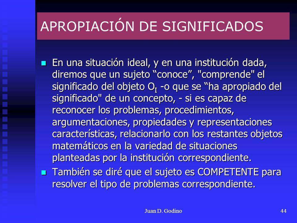 Juan D. Godino44 APROPIACIÓN DE SIGNIFICADOS En una situación ideal, y en una institución dada, diremos que un sujeto conoce,