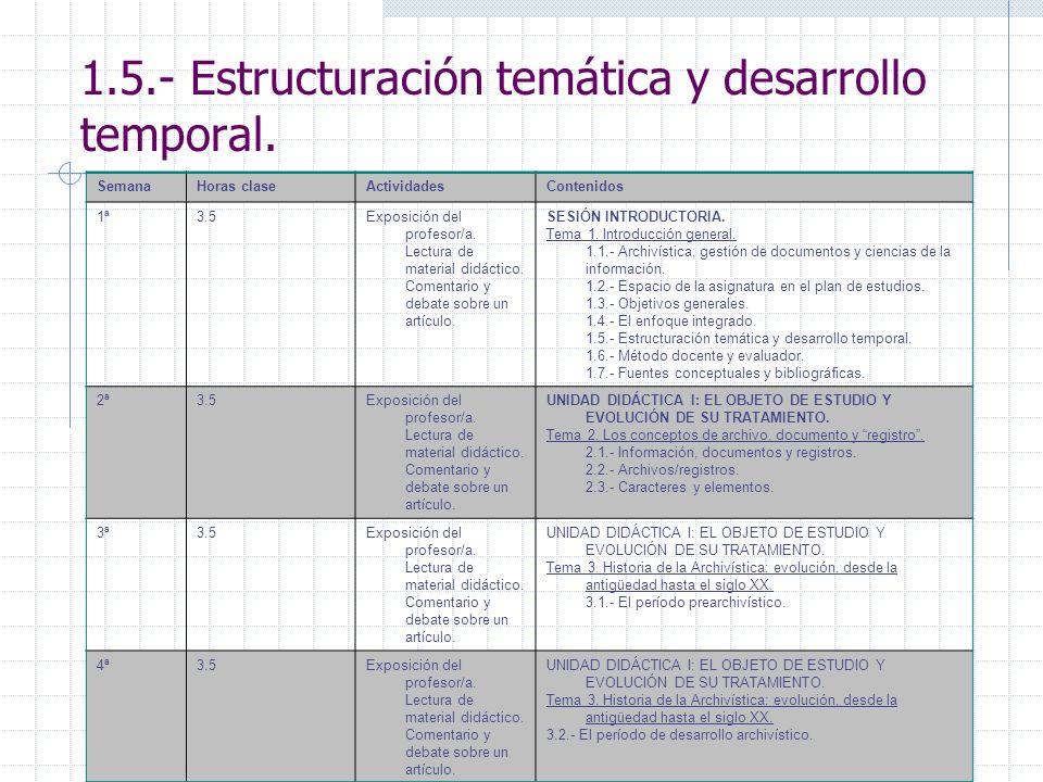 1.5.- Estructuración temática y desarrollo temporal. SemanaHoras claseActividadesContenidos 1ª3.5Exposición del profesor/a. Lectura de material didáct
