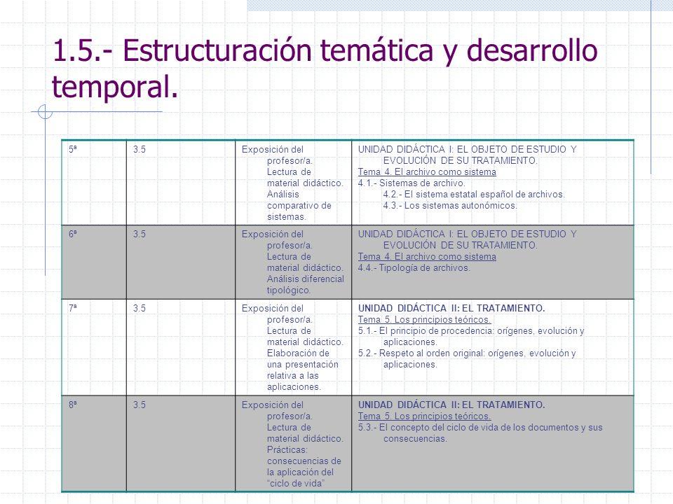 1.5.- Estructuración temática y desarrollo temporal. 5ª3.5Exposición del profesor/a. Lectura de material didáctico. Análisis comparativo de sistemas.