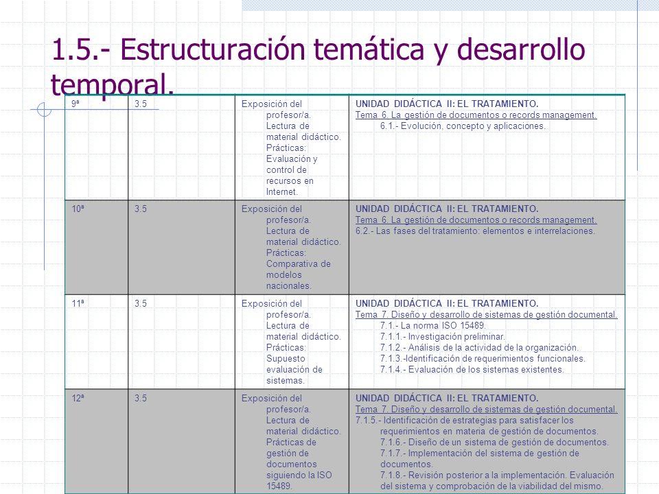 1.5.- Estructuración temática y desarrollo temporal. 9ª3.5Exposición del profesor/a. Lectura de material didáctico. Prácticas: Evaluación y control de