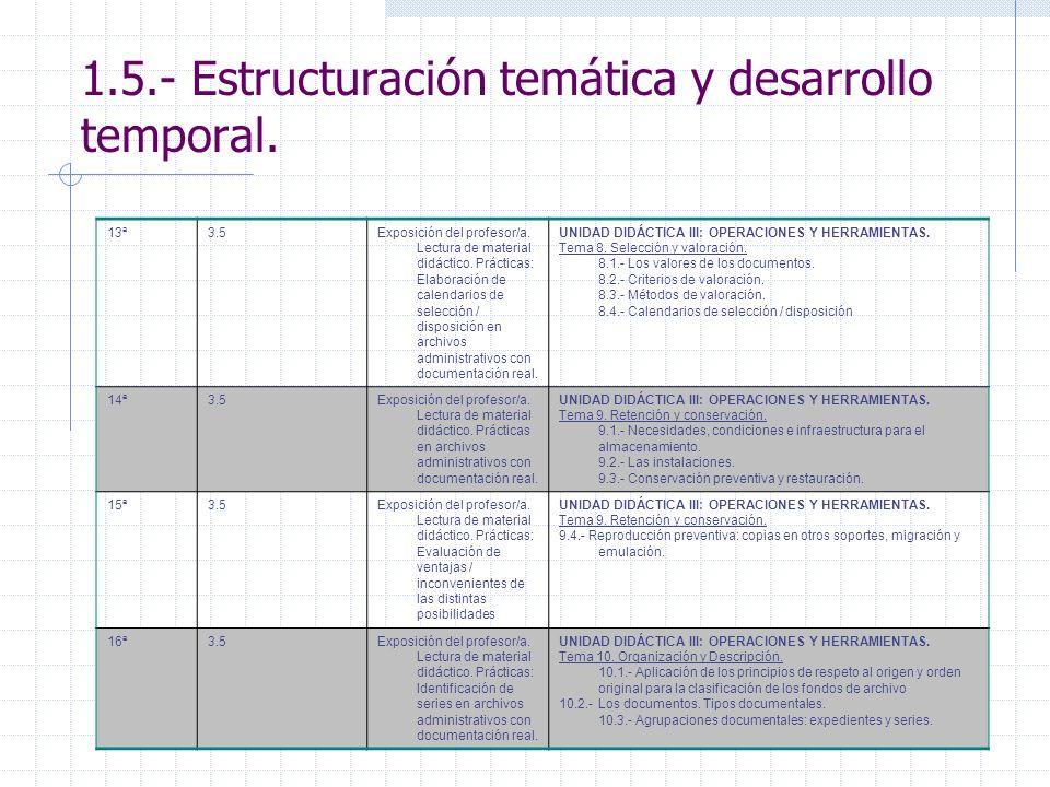1.5.- Estructuración temática y desarrollo temporal. 13ª3.5Exposición del profesor/a. Lectura de material didáctico. Prácticas: Elaboración de calenda