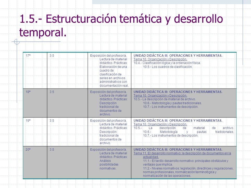 1.5.- Estructuración temática y desarrollo temporal. 17ª3.5Exposición del profesor/a. Lectura de material didáctico. Prácticas: Elaboración de una cua