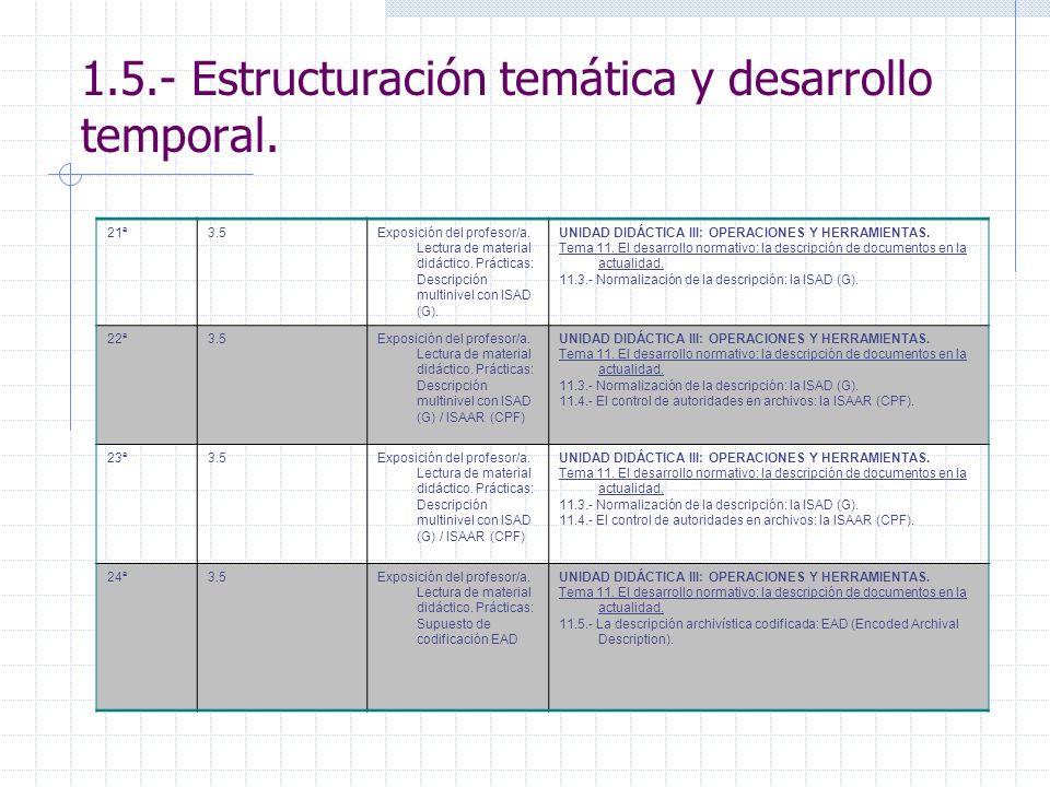 1.5.- Estructuración temática y desarrollo temporal. 21ª3.5Exposición del profesor/a. Lectura de material didáctico. Prácticas: Descripción multinivel