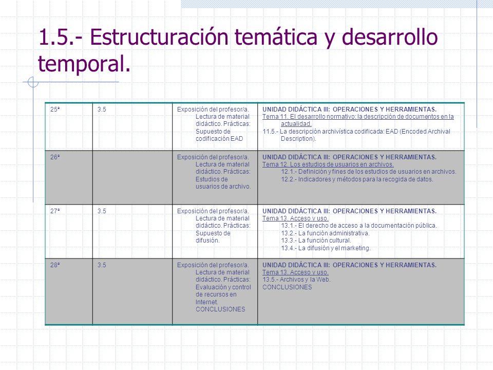 1.5.- Estructuración temática y desarrollo temporal. 25ª3.5Exposición del profesor/a. Lectura de material didáctico. Prácticas: Supuesto de codificaci