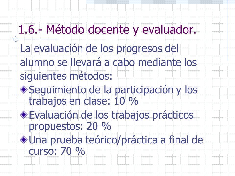 1.6.- Método docente y evaluador. La evaluación de los progresos del alumno se llevará a cabo mediante los siguientes métodos: Seguimiento de la parti