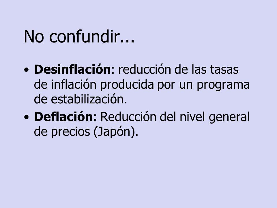 No confundir... Desinflación: reducción de las tasas de inflación producida por un programa de estabilización. Deflación: Reducción del nivel general