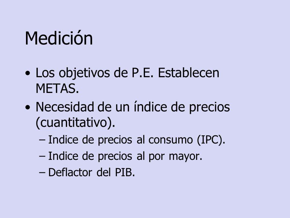 Medición Los objetivos de P.E. Establecen METAS. Necesidad de un índice de precios (cuantitativo). –Indice de precios al consumo (IPC). –Indice de pre