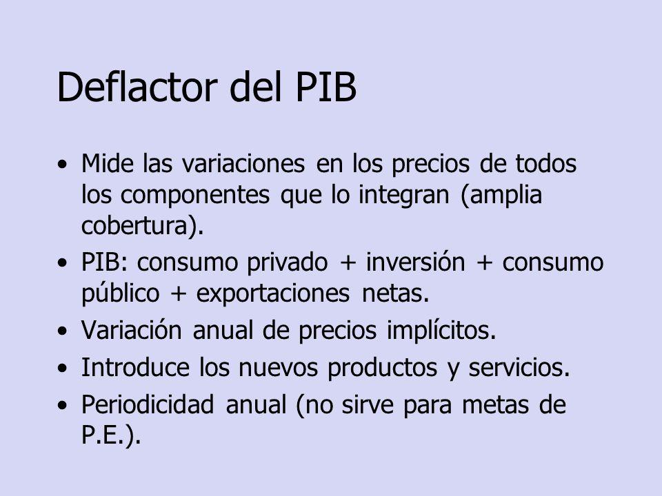 Deflactor del PIB Mide las variaciones en los precios de todos los componentes que lo integran (amplia cobertura). PIB: consumo privado + inversión +