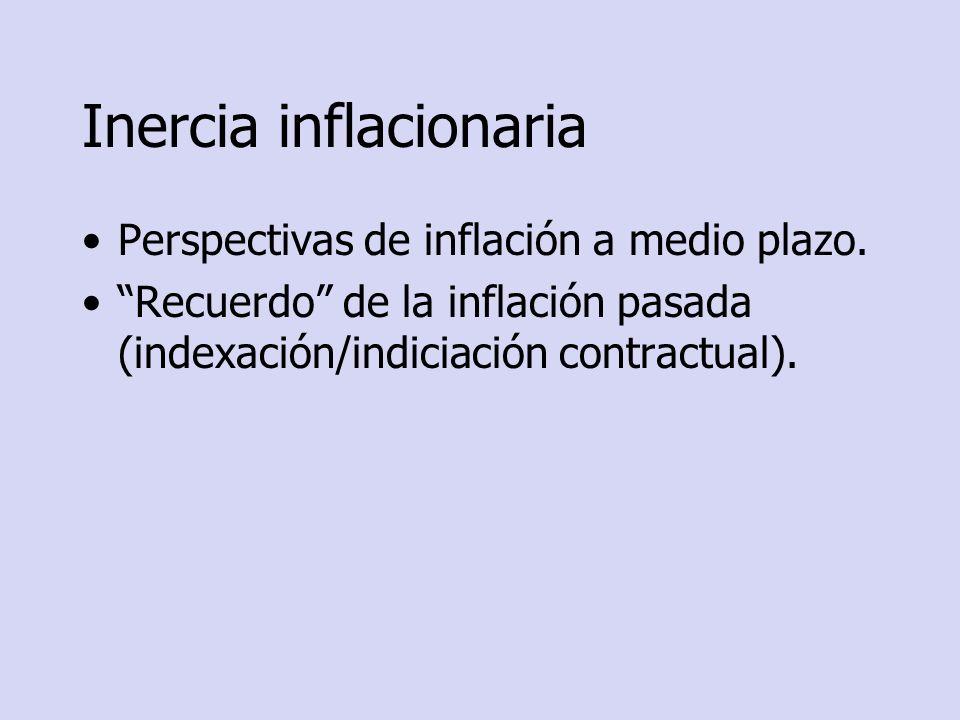 Inercia inflacionaria Perspectivas de inflación a medio plazo. Recuerdo de la inflación pasada (indexación/indiciación contractual).
