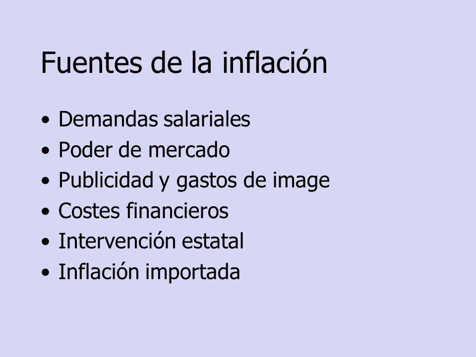 Fuentes de la inflación Demandas salariales Poder de mercado Publicidad y gastos de image Costes financieros Intervención estatal Inflación importada