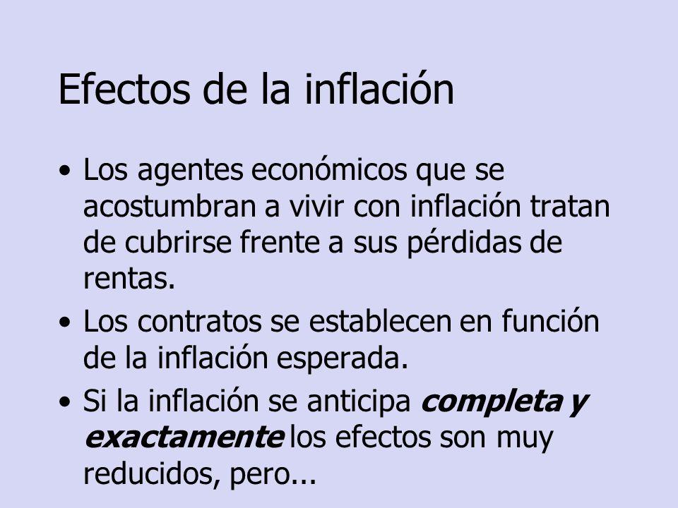Efectos de la inflación Los agentes económicos que se acostumbran a vivir con inflación tratan de cubrirse frente a sus pérdidas de rentas. Los contra