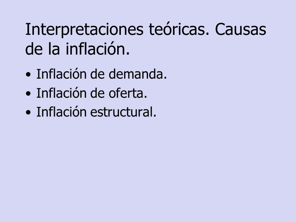 Interpretaciones teóricas. Causas de la inflación. Inflación de demanda. Inflación de oferta. Inflación estructural.