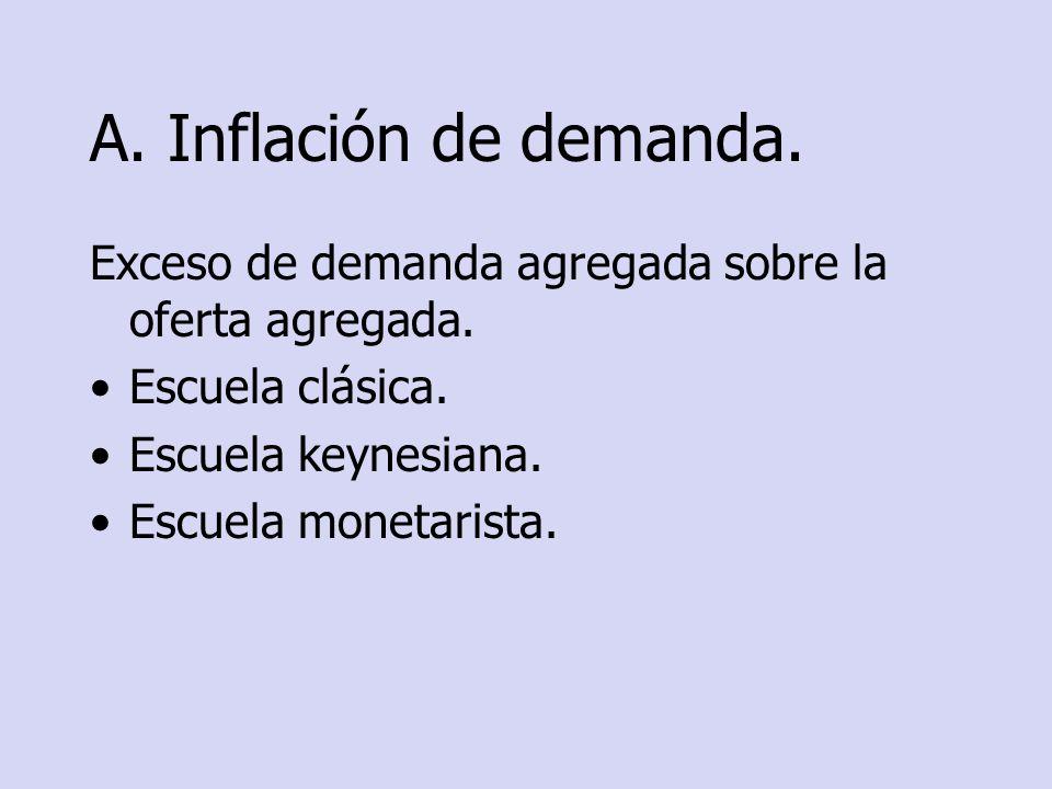 A. Inflación de demanda. Exceso de demanda agregada sobre la oferta agregada. Escuela clásica. Escuela keynesiana. Escuela monetarista.