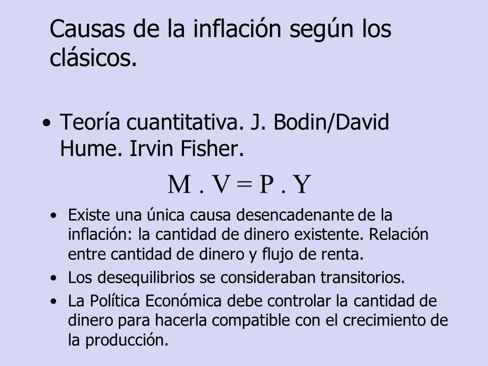 Causas de la inflación según los clásicos. Teoría cuantitativa. J. Bodin/David Hume. Irvin Fisher. M. V = P. Y Existe una única causa desencadenante d
