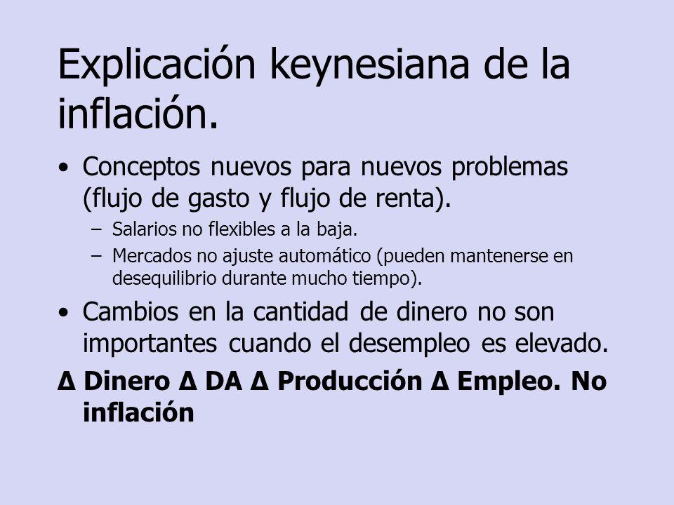 Explicación keynesiana de la inflación. Conceptos nuevos para nuevos problemas (flujo de gasto y flujo de renta). –Salarios no flexibles a la baja. –M