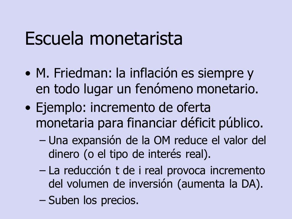 Escuela monetarista M. Friedman: la inflación es siempre y en todo lugar un fenómeno monetario. Ejemplo: incremento de oferta monetaria para financiar