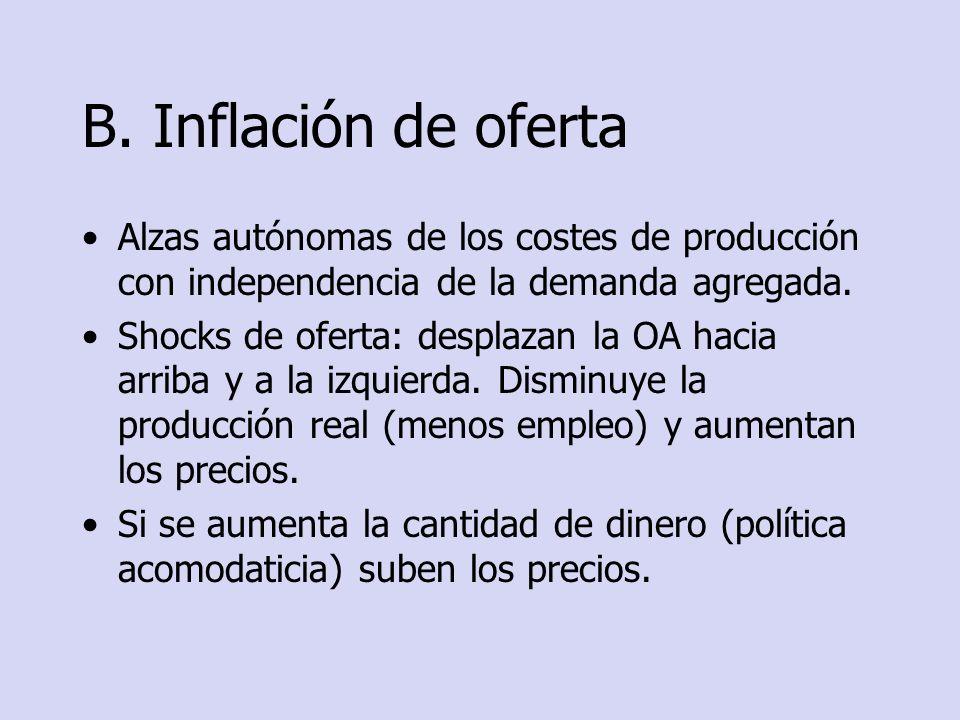 B. Inflación de oferta Alzas autónomas de los costes de producción con independencia de la demanda agregada. Shocks de oferta: desplazan la OA hacia a
