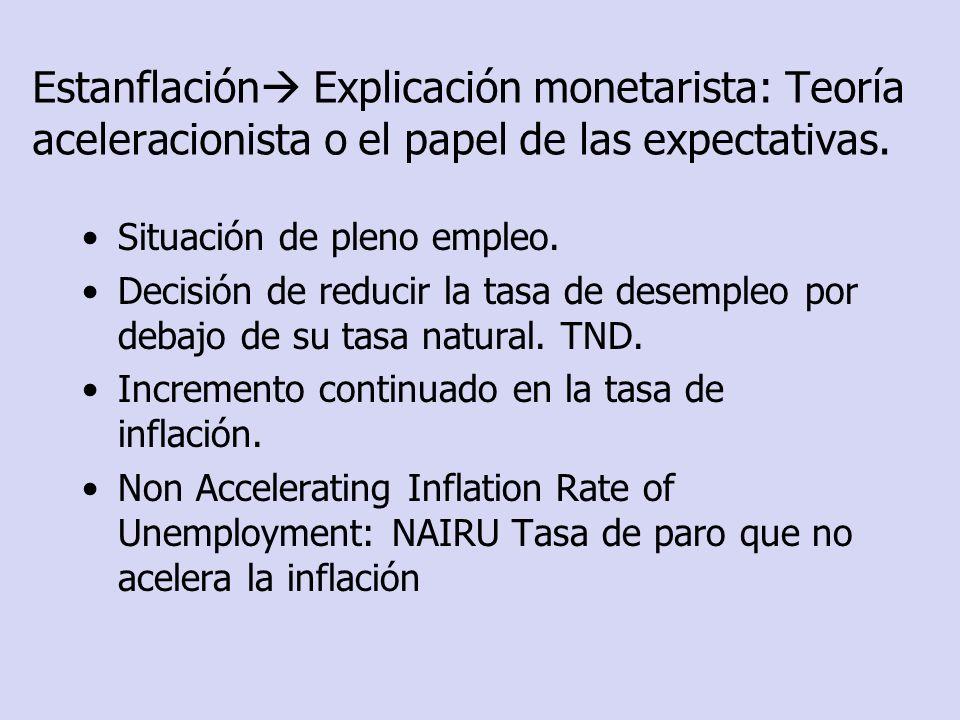 Estanflación Explicación monetarista: Teoría aceleracionista o el papel de las expectativas. Situación de pleno empleo. Decisión de reducir la tasa de
