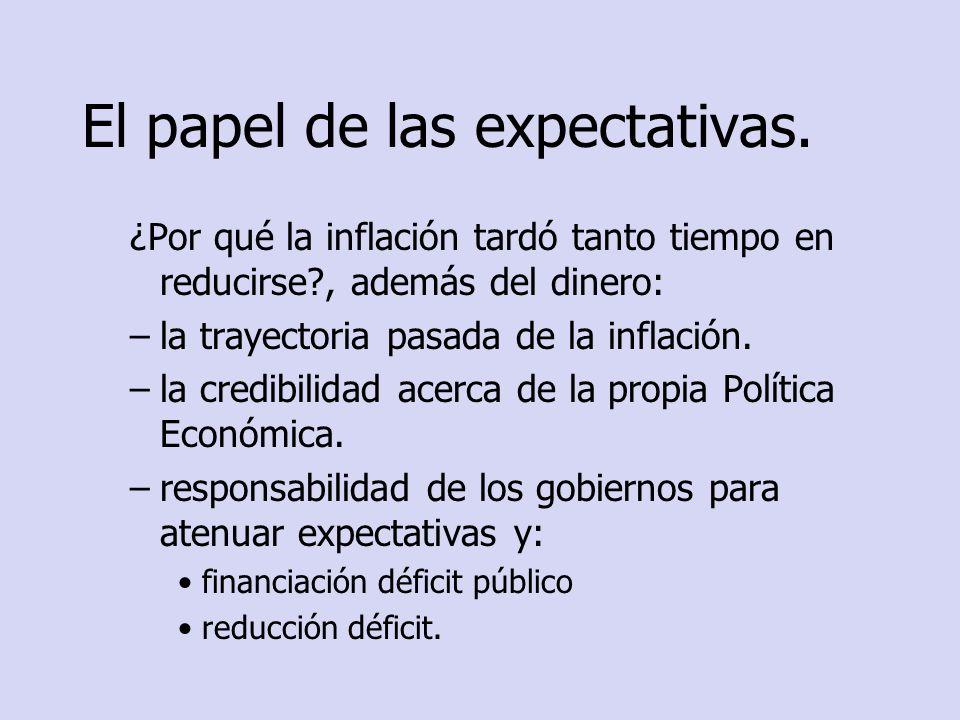 El papel de las expectativas. ¿Por qué la inflación tardó tanto tiempo en reducirse?, además del dinero: –la trayectoria pasada de la inflación. –la c