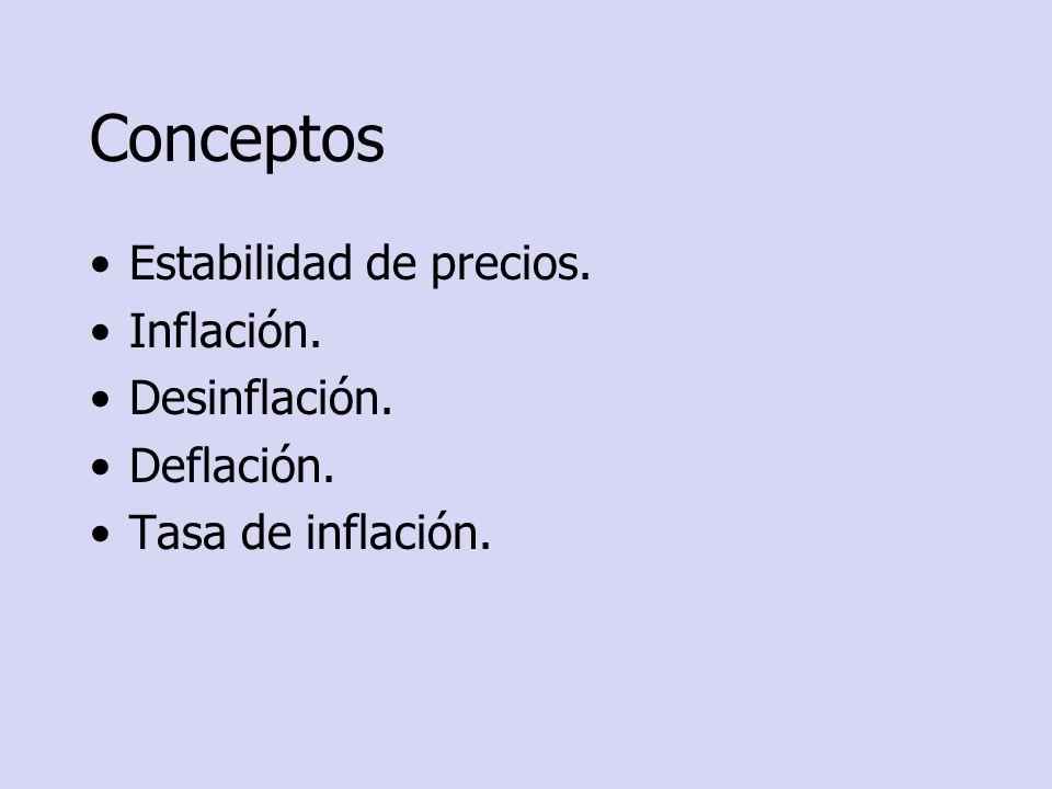 Conceptos Estabilidad de precios. Inflación. Desinflación. Deflación. Tasa de inflación.