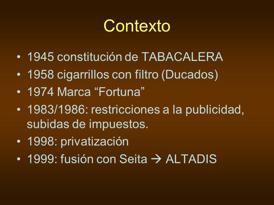 Contexto 1945 constitución de TABACALERA 1958 cigarrillos con filtro (Ducados) 1974 Marca Fortuna 1983/1986: restricciones a la publicidad, subidas de impuestos.
