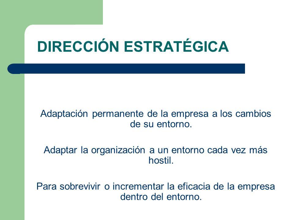 DIRECCIÓN ESTRATÉGICA Adaptación permanente de la empresa a los cambios de su entorno.
