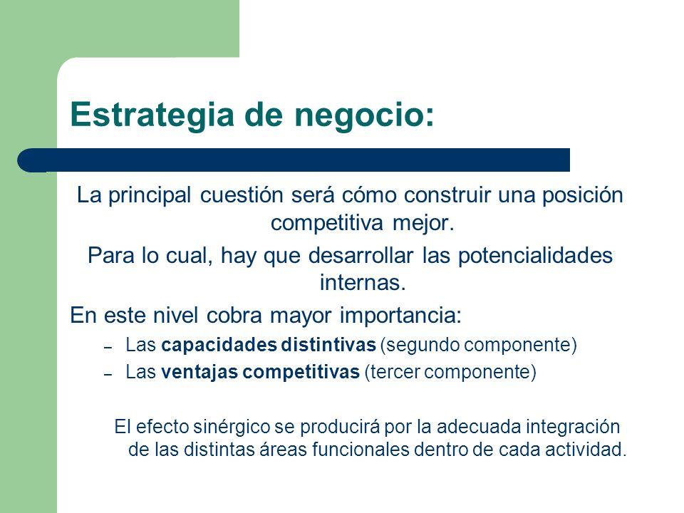 Estrategia de negocio: La principal cuestión será cómo construir una posición competitiva mejor.